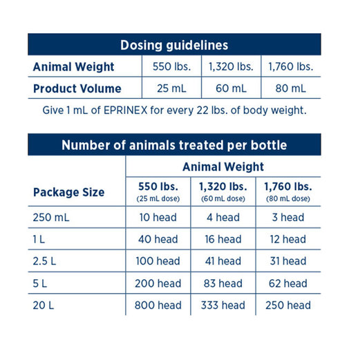 View larger image of Eprinex Cattle Pour-On Dewormer